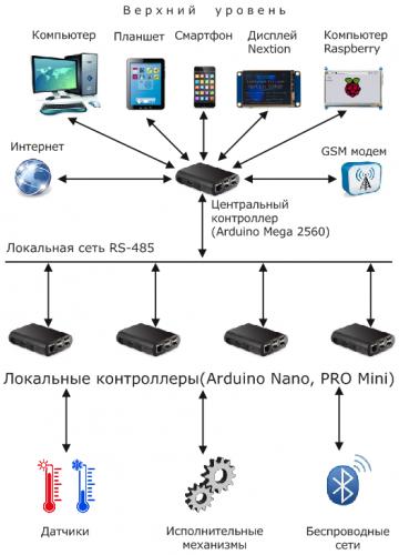 http://forum.rcl-radio.ru/uploads/images/2020/01/8399bdab4c15b5a94728b16dc29e8ed0.png